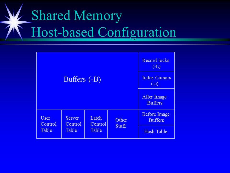 Shared Memory Host-based Configuration