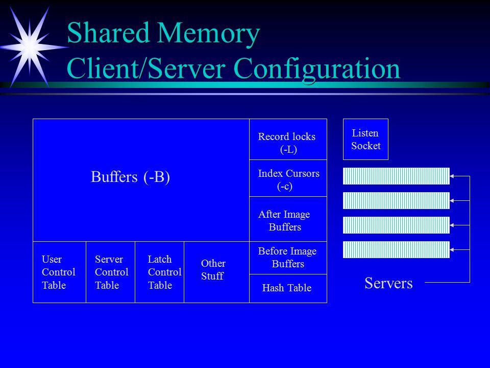 Shared Memory Client/Server Configuration