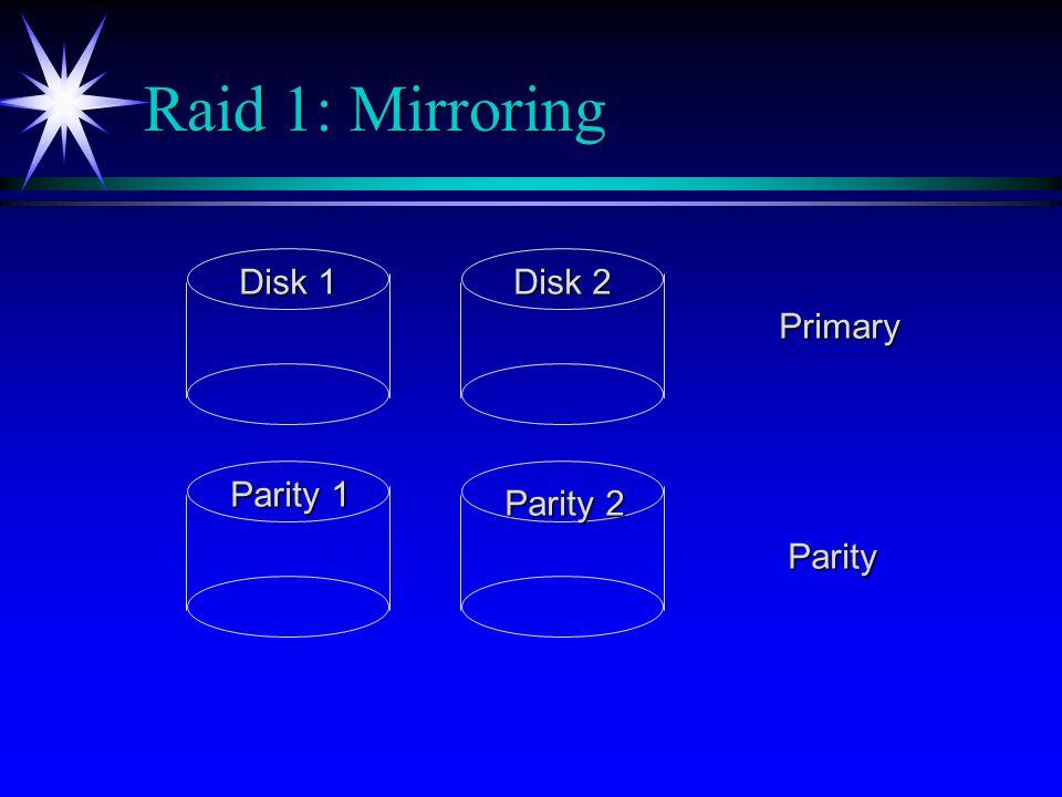 Raid 1: Mirroring Primary Parity Disk 1 Disk 2 Parity 1 Parity 2