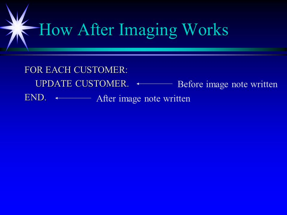 How After Imaging Works