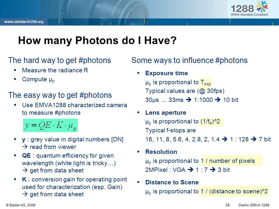 How many Photons do I Have