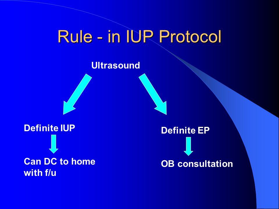 Rule - in IUP Protocol Ultrasound Definite IUP Definite EP