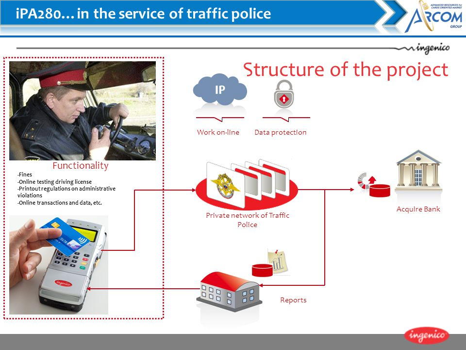 Private network of Traffic Police
