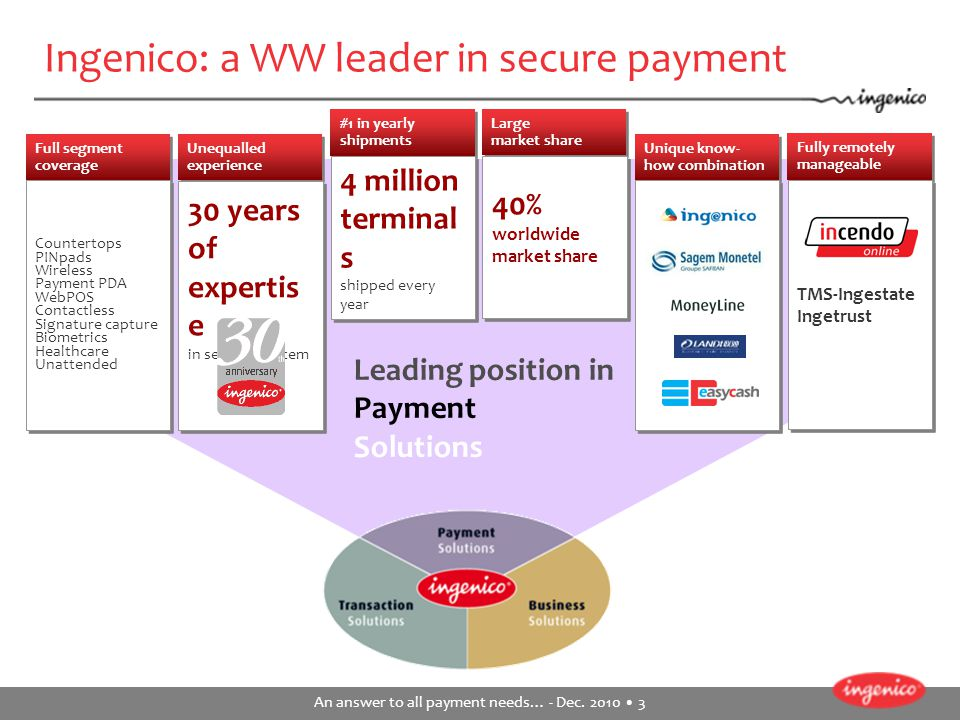 Ingenico: a WW leader in secure payment