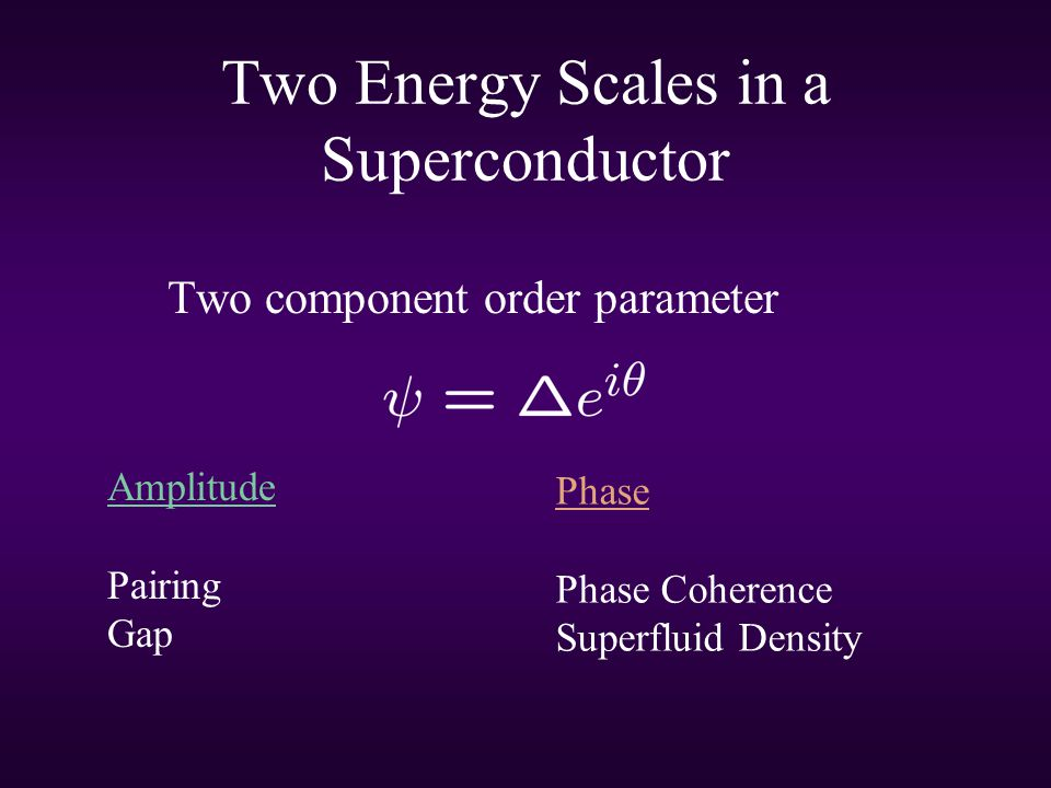 Two Energy Scales in a Superconductor