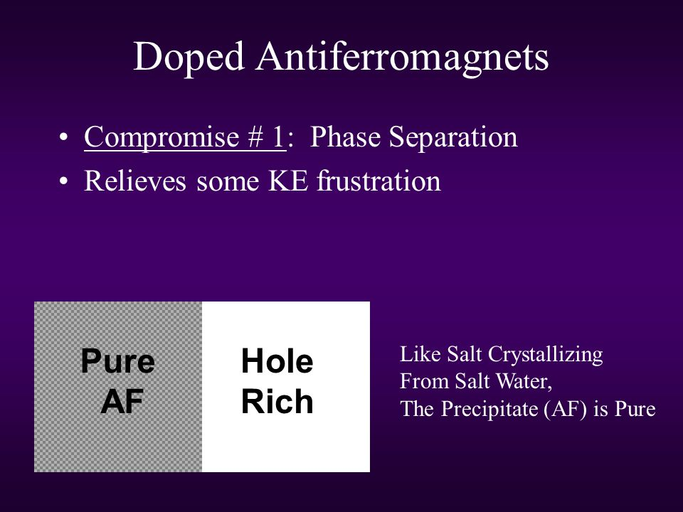 Doped Antiferromagnets