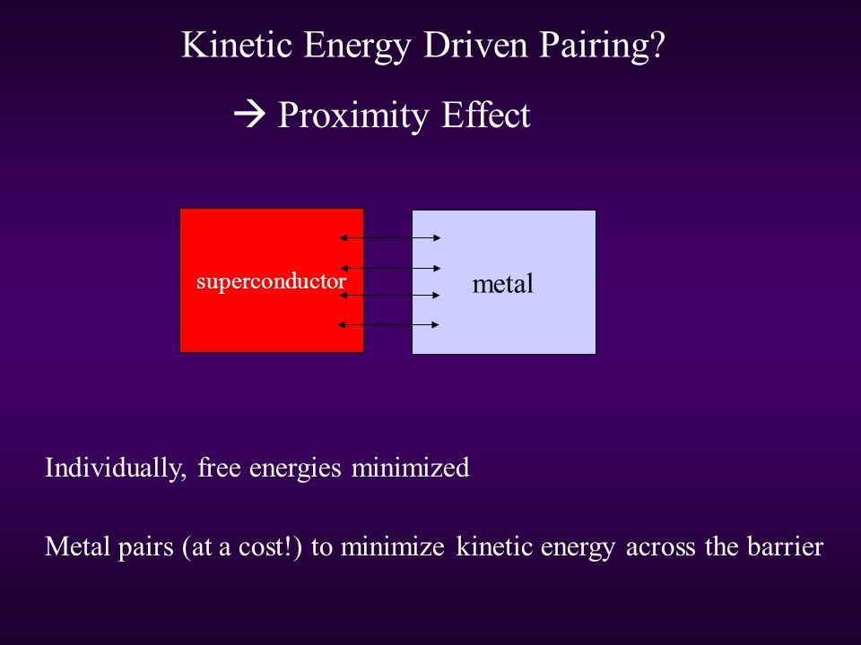 Kinetic Energy Driven Pairing
