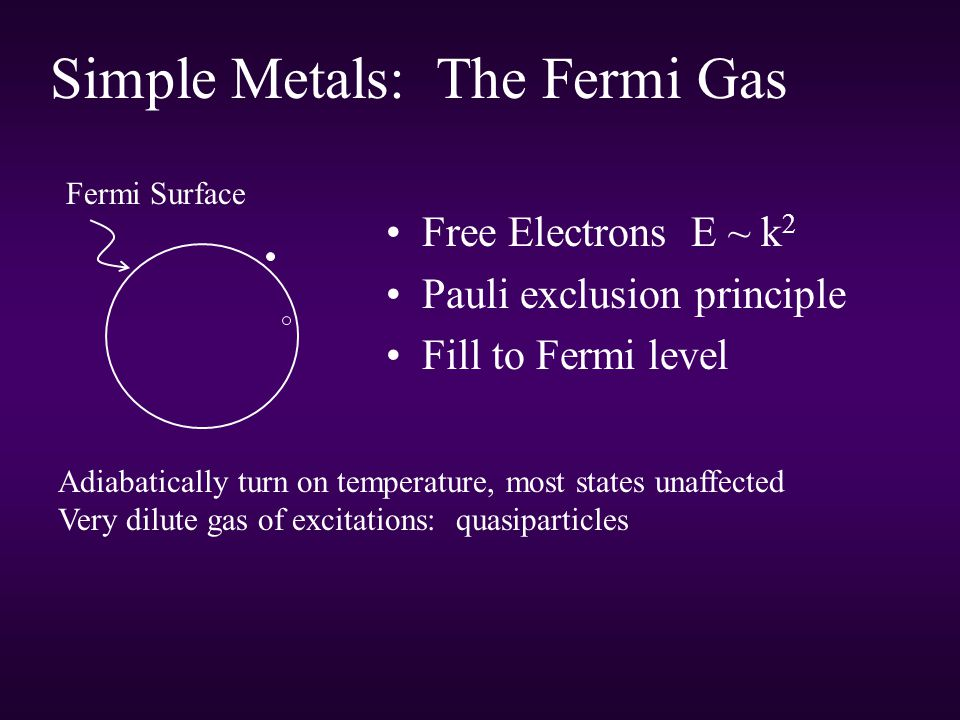 Simple Metals: The Fermi Gas
