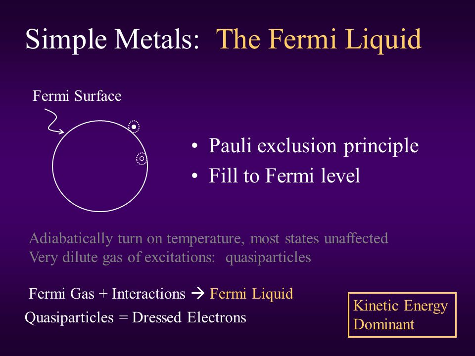Simple Metals: The Fermi Liquid