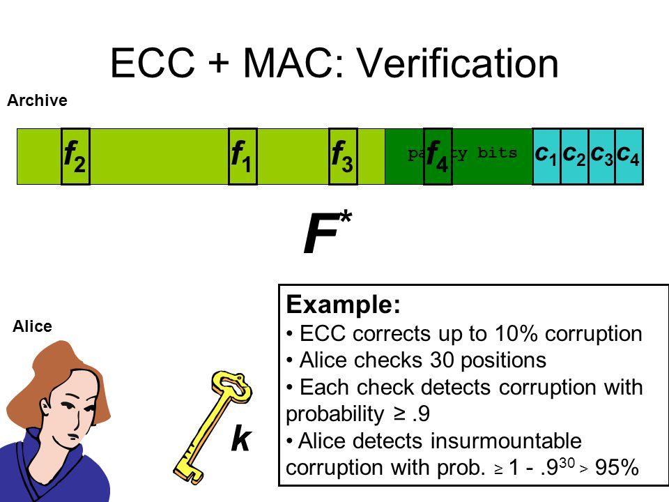 ECC + MAC: Verification