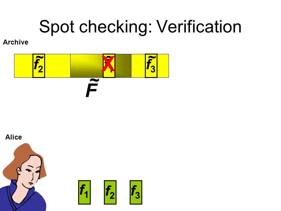 Spot checking: Verification