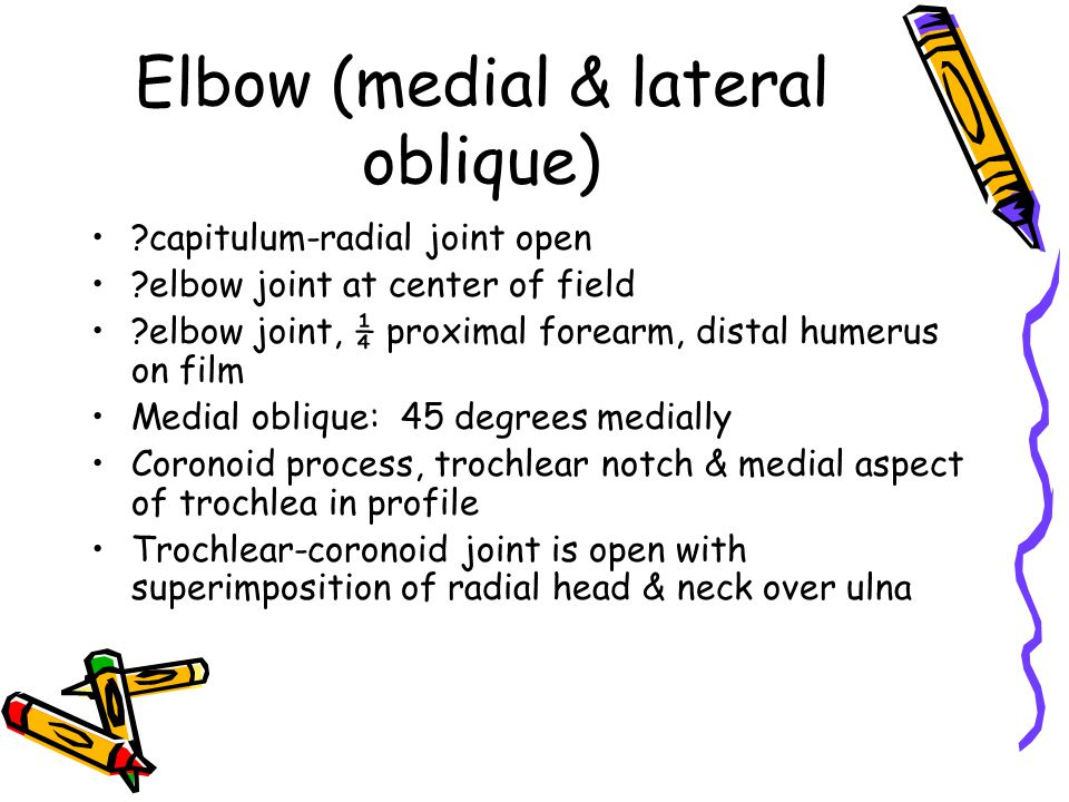 Elbow (medial & lateral oblique)