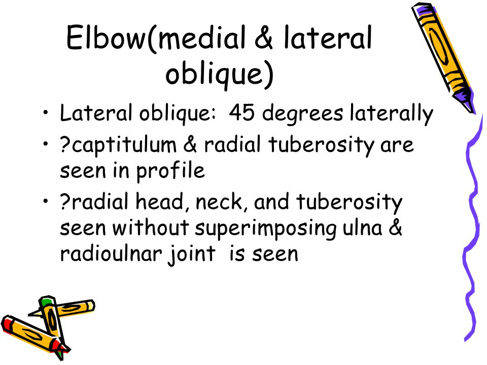 Elbow(medial & lateral oblique)