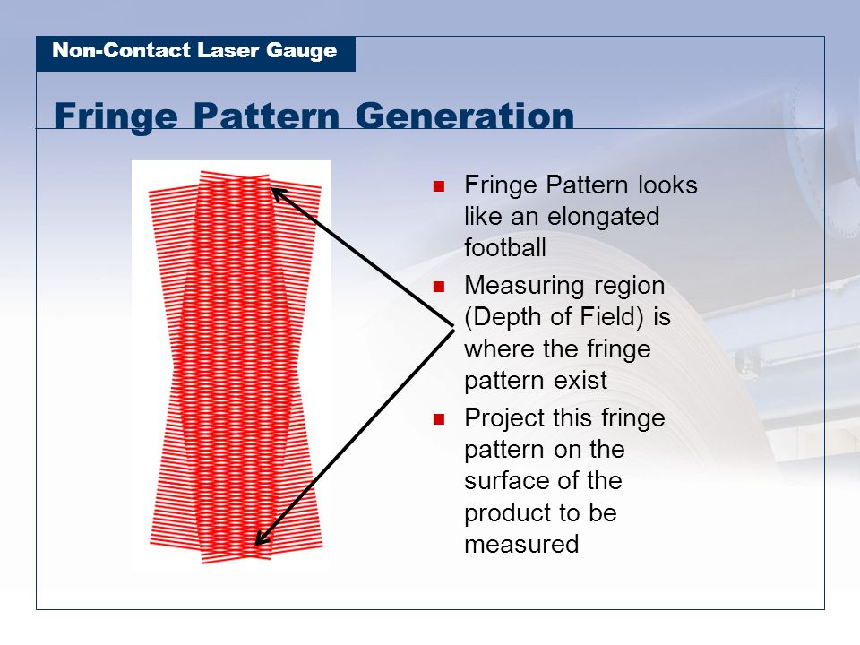 Fringe Pattern Generation