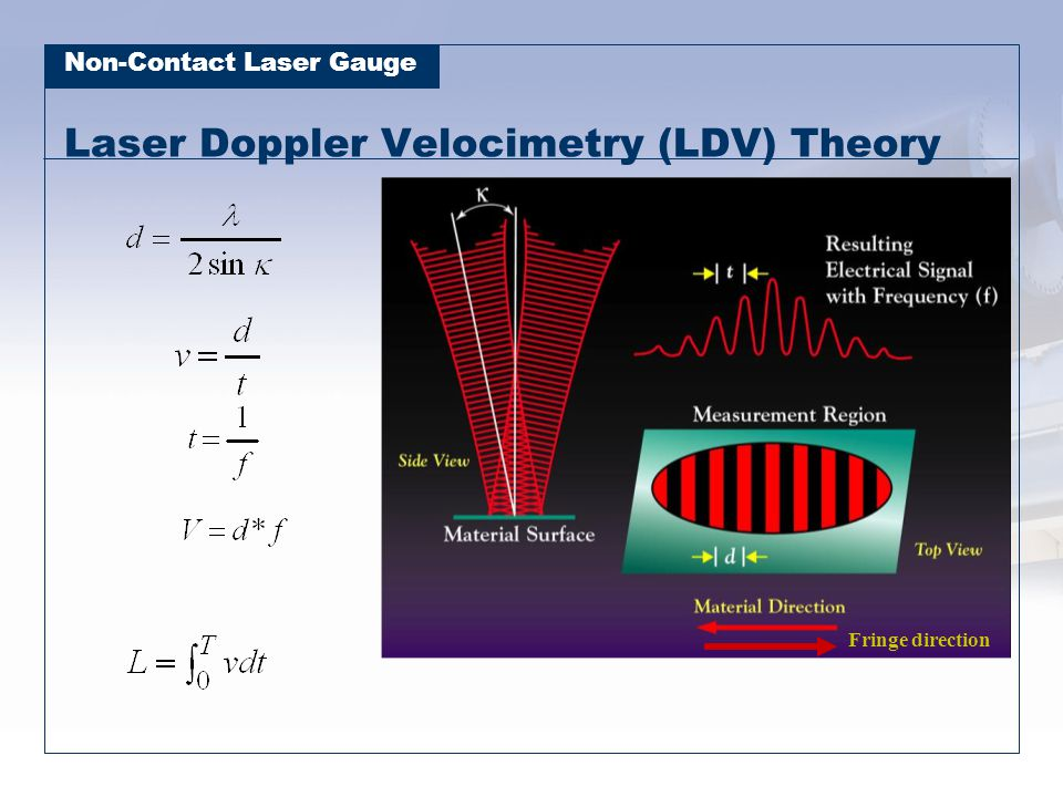 Laser Doppler Velocimetry (LDV) Theory