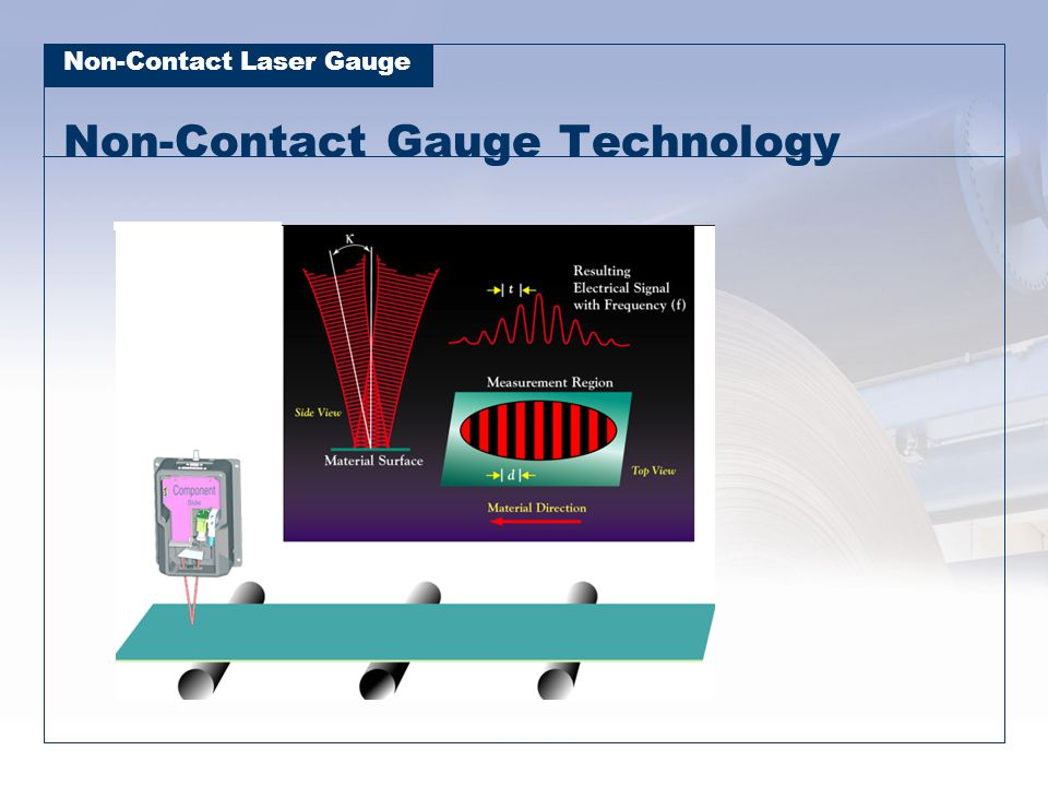 Non-Contact Gauge Technology