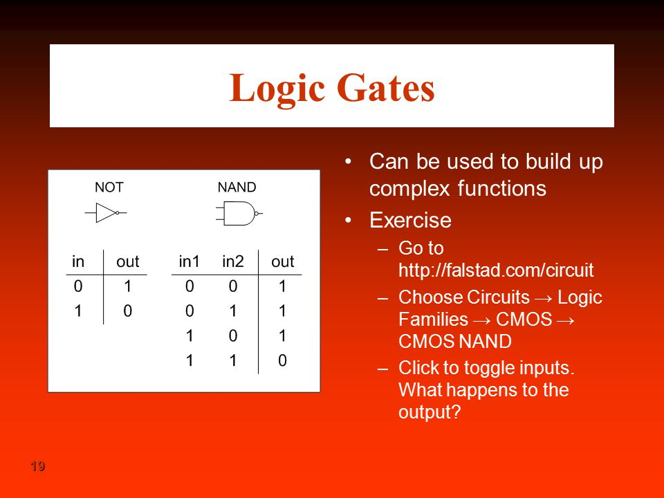 Logic Gates Can be used to build up complex functions Exercise