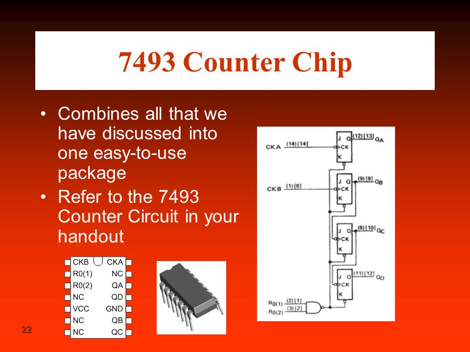 7493 Counter Chip Combines all that we have discussed into one easy-to-use package.