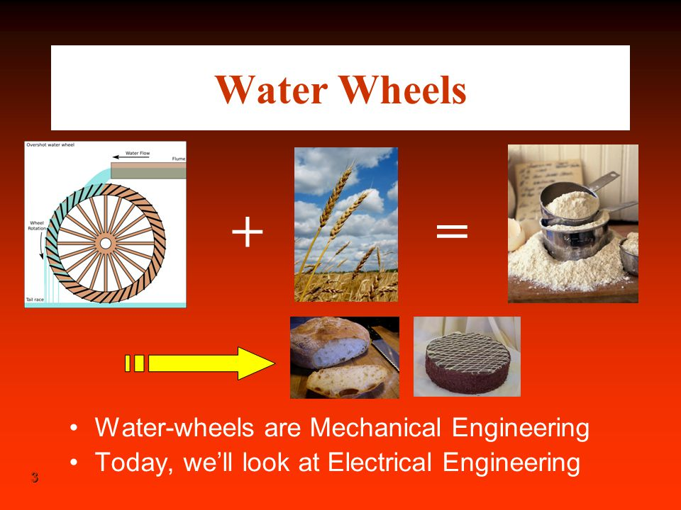 + = Water Wheels Water-wheels are Mechanical Engineering