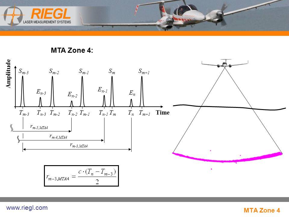 MTA Zone 4: Amplitude Tm-3 Tn-3 Tm-2 Tn-2 Tm-1 Tn-1 Tm Tn Tm+1 Sm-3