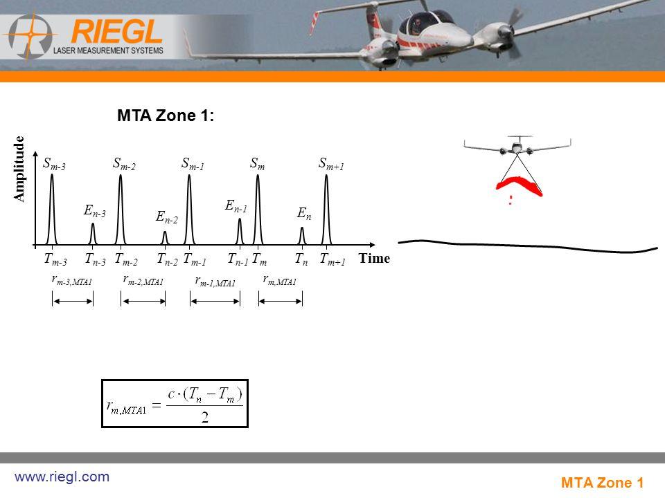 MTA Zone 1: Amplitude Tm-3 Tn-3 Tm-2 Tn-2 Tm-1 Tn-1 Tm Tn Tm+1 Sm-3