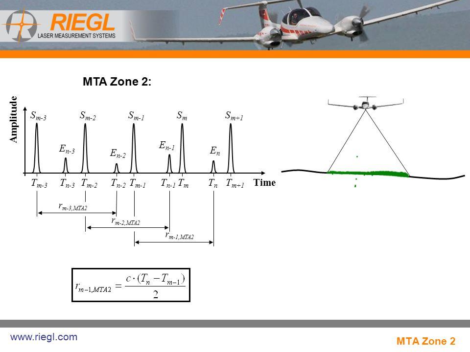 MTA Zone 2: Amplitude Tm-3 Tn-3 Tm-2 Tn-2 Tm-1 Tn-1 Tm Tn Tm+1 Sm-3