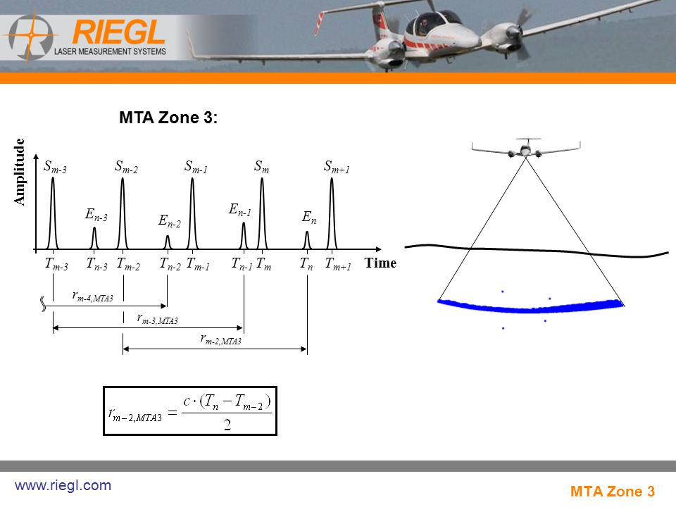MTA Zone 3: Amplitude Tm-3 Tn-3 Tm-2 Tn-2 Tm-1 Tn-1 Tm Tn Tm+1 Sm-3