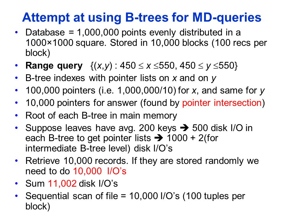 Attempt at using B-trees for MD-queries