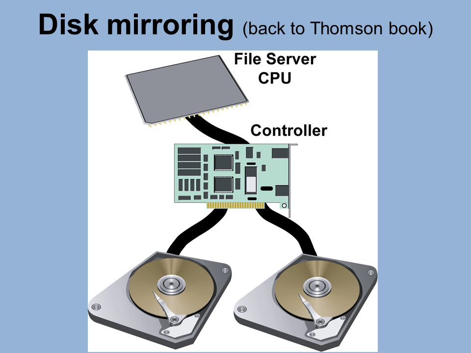 Disk mirroring (back to Thomson book)