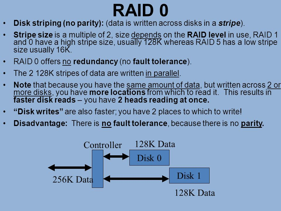 RAID 0 128K Data Controller Disk 0 Disk 1 256K Data 128K Data