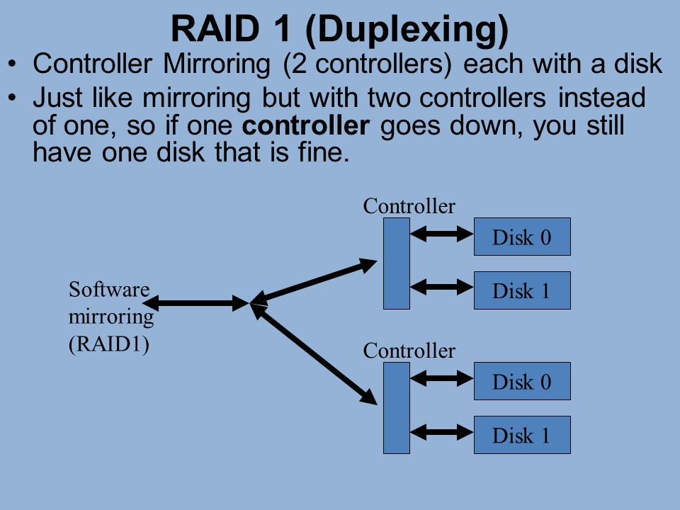 RAID 1 (Duplexing) Controller Mirroring (2 controllers) each with a disk.