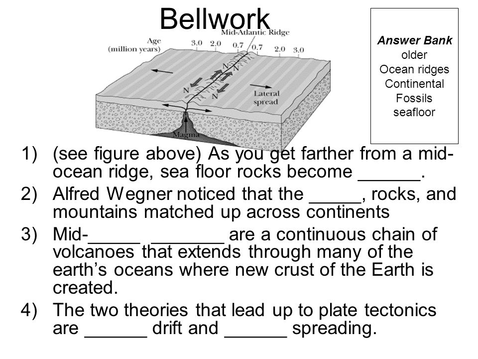 Bellwork Answer Bank. older. Ocean ridges. Continental. Fossils. seafloor.