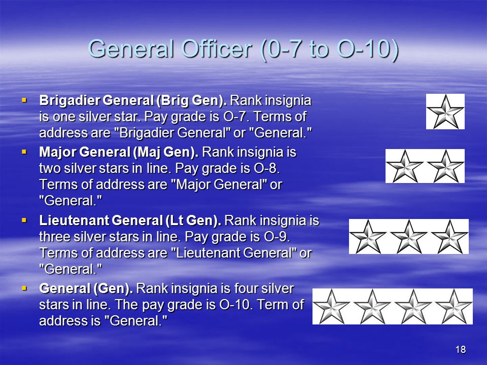 General Officer (0-7 to O-10)