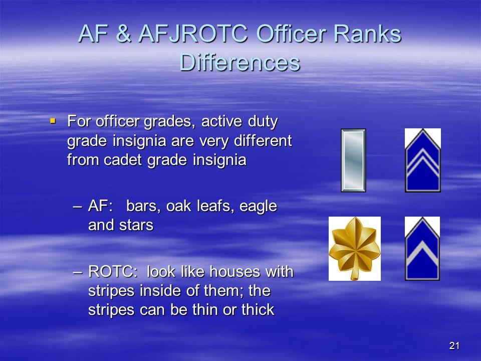 AF & AFJROTC Officer Ranks Differences