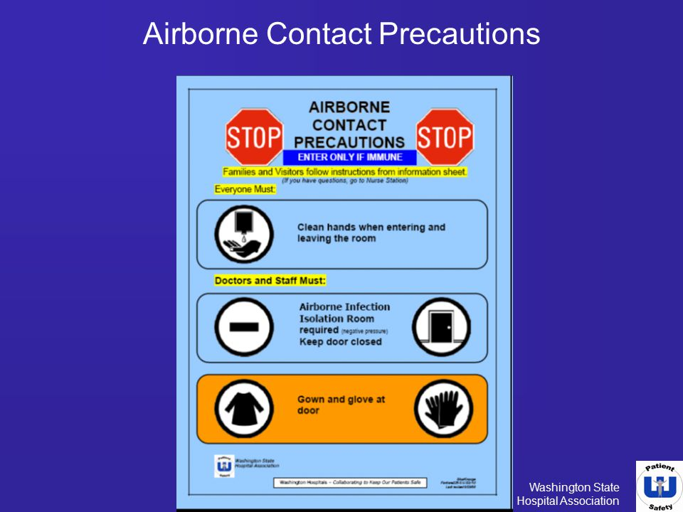 Airborne Contact Precautions