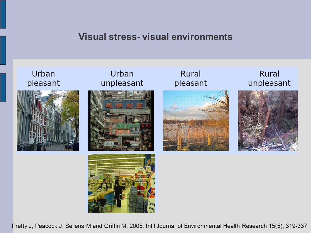 Visual stress- visual environments
