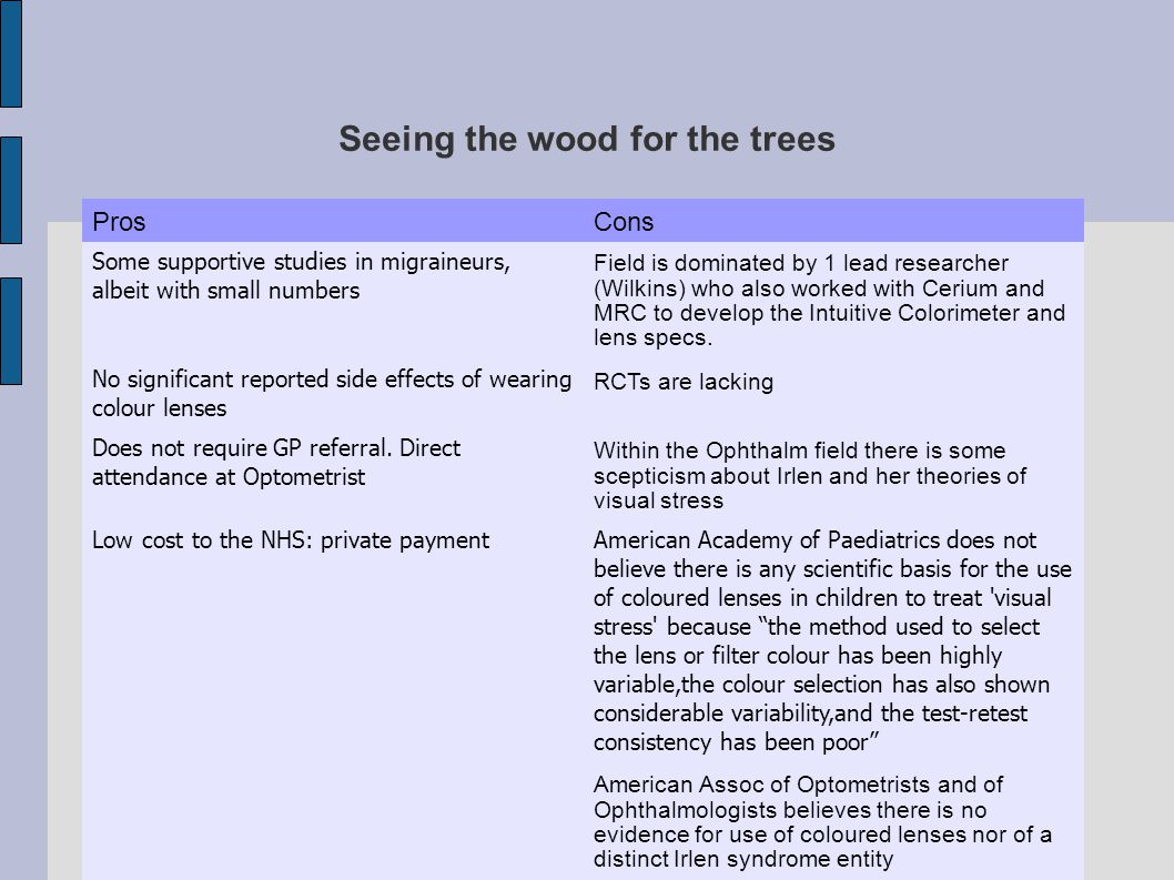 Seeing the wood for the trees