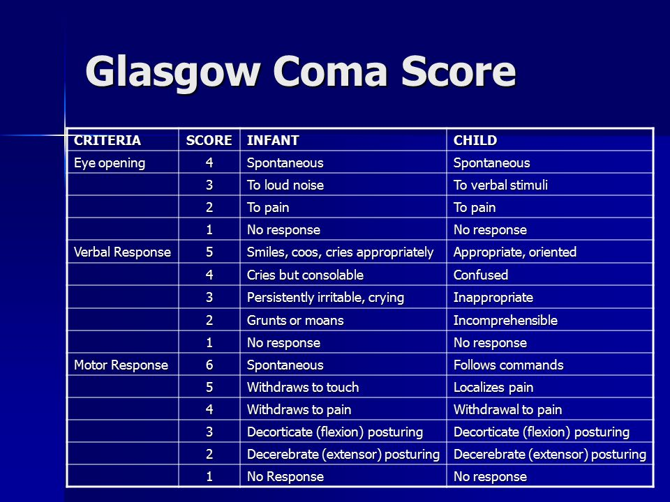 Glasgow Coma Score CRITERIA SCORE INFANT CHILD Eye opening 4
