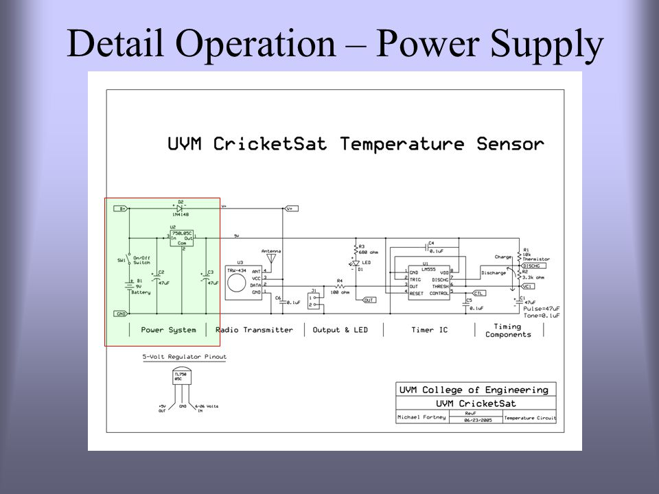 Detail Operation – Power Supply
