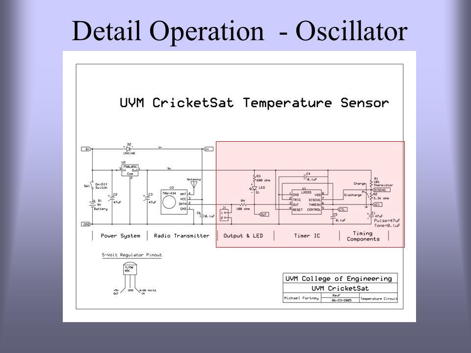Detail Operation - Oscillator
