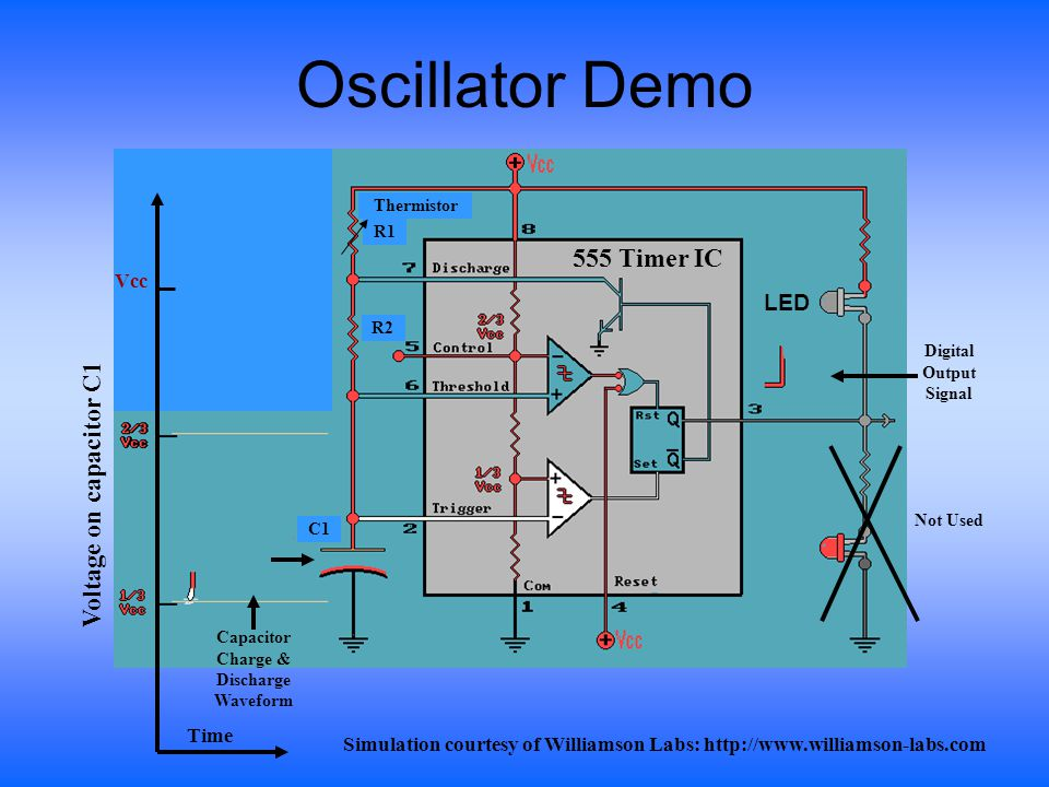 Oscillator Demo 555 Timer IC Voltage on capacitor C1 LED Vcc Time