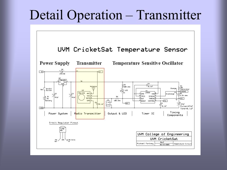 Detail Operation – Transmitter