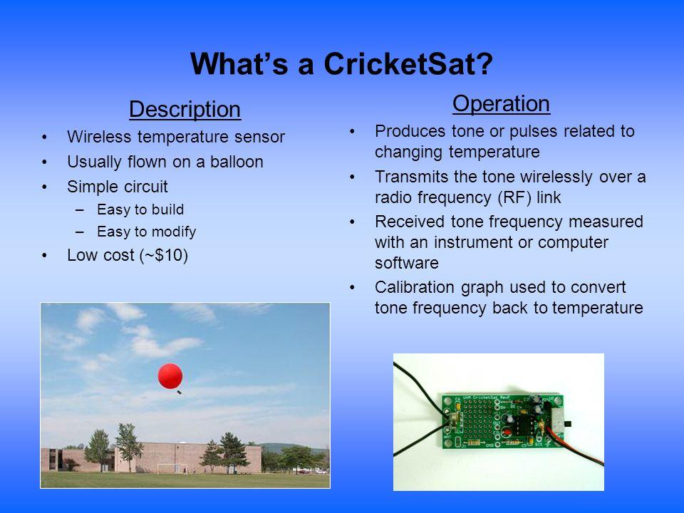 What's a CricketSat Operation Description