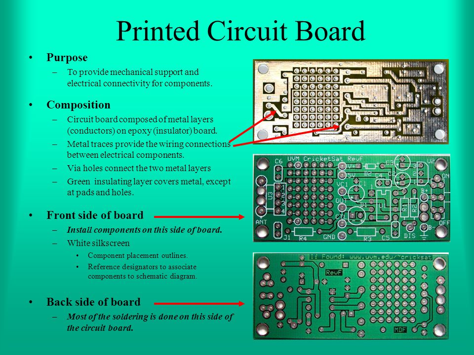 Printed Circuit Board Purpose Composition Front side of board