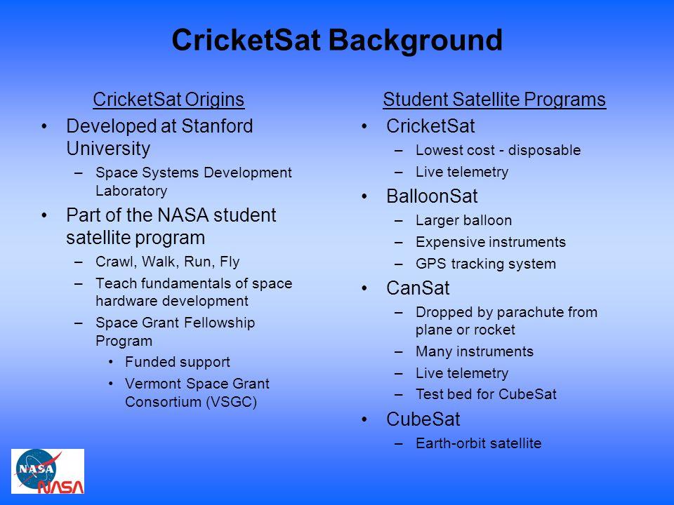 CricketSat Background