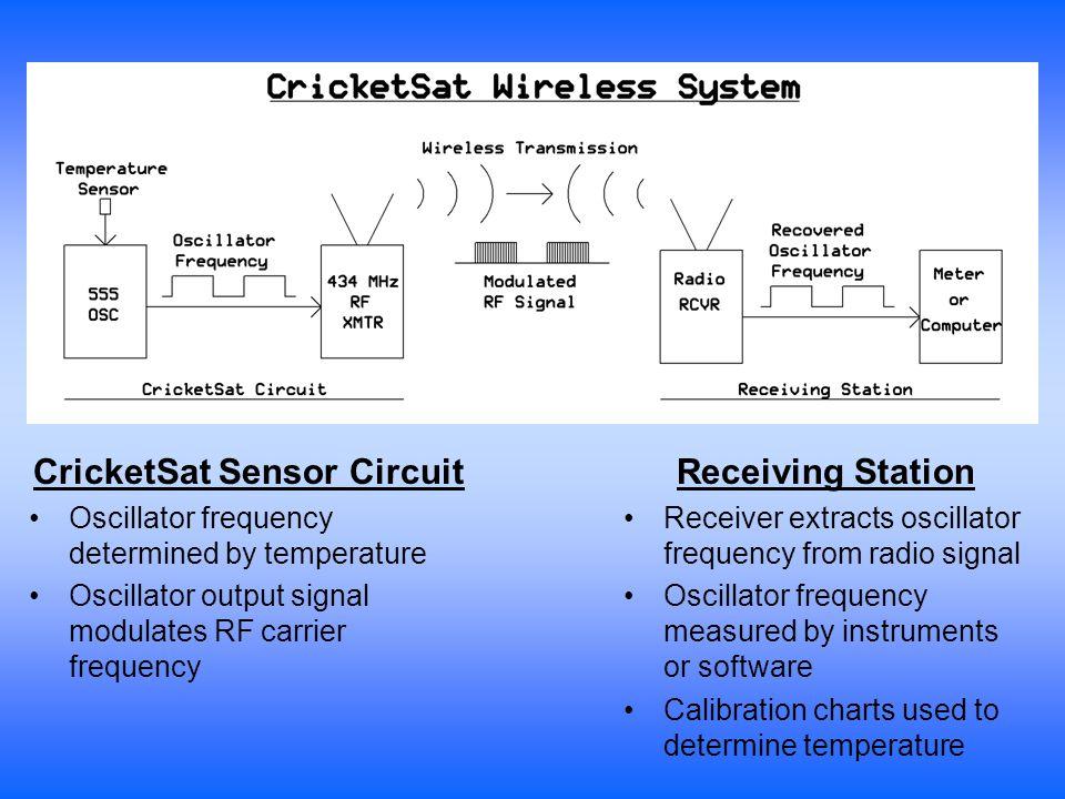CricketSat Sensor Circuit