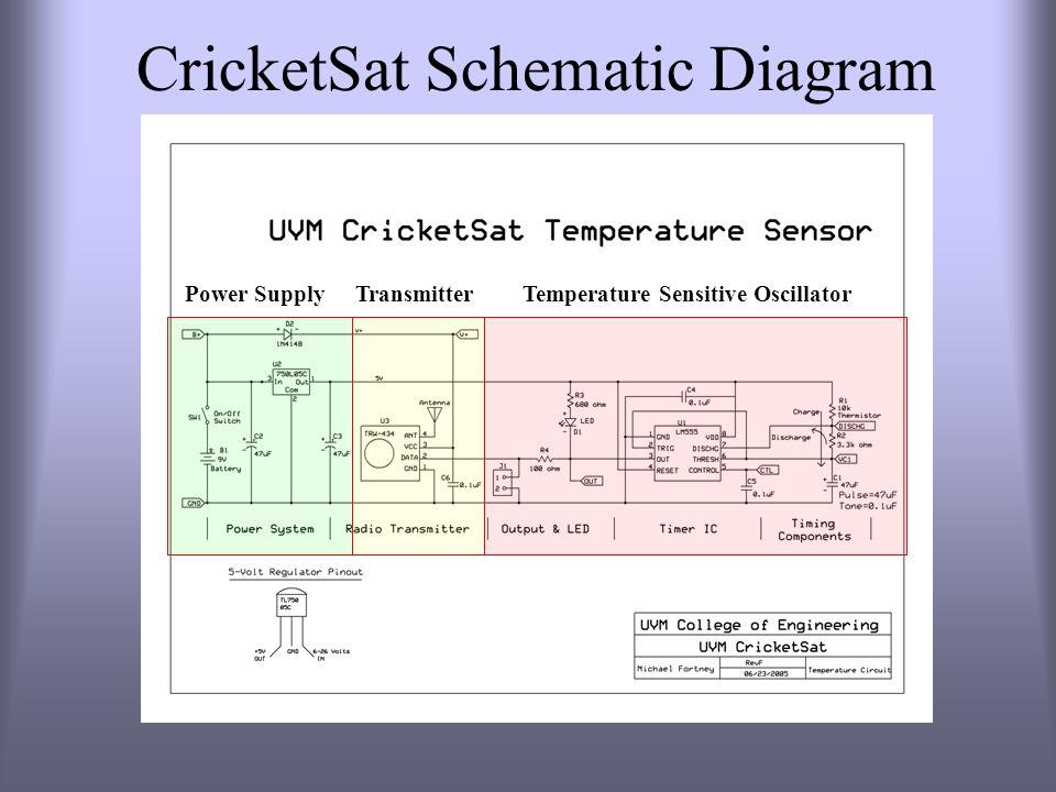 CricketSat Schematic Diagram