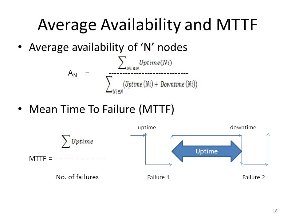 Average Availability and MTTF