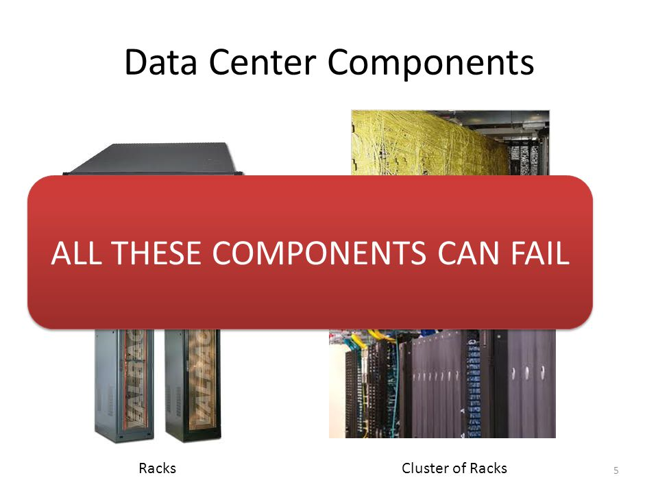 Data Center Components