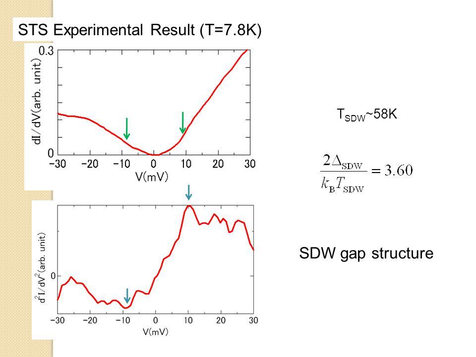 STS Experimental Result (T=7.8K)